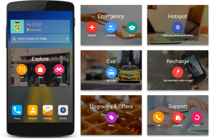Services in smartphones in India